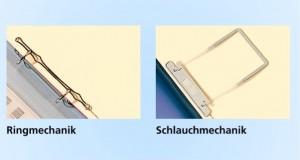 15 Schlauchmechanik